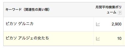 スクリーンショット 2015-05-12 23.59.37